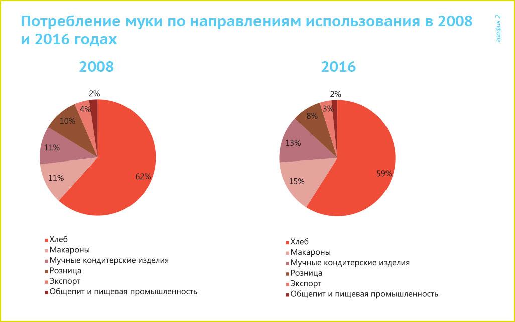 Новости шатровского района